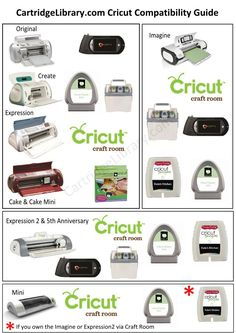 Cricut Compatibility Infographic - Cricut Cartridge Library
