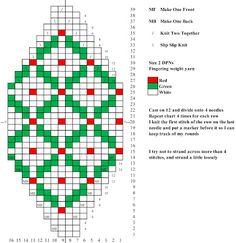 Just Want 2 Knit: Holly Christmas Ball & a Buffalo Check Knit Christmas Ornaments, Knitted Christmas Stockings, Christmas Knitting, Holly Christmas, Christmas Crafts, Christmas Ideas, Handmade Ornaments, Handmade Christmas, Fair Isle Chart