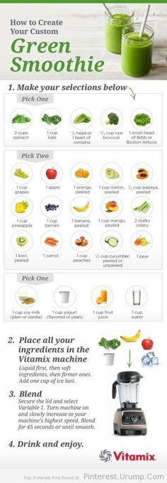 Best Green Smoothie Combo- fresh pineapple chunks, celery, fresh parsley, ice…delicious! Good for circulation
