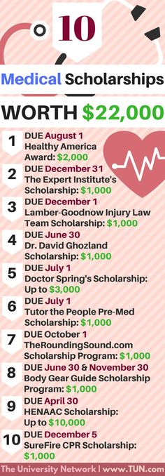Each of these scholarships are targeted towards medical students or deal with medical topics! Each of these scholarships are targeted towards medical students or deal with medical topics! Pa School, School Info, Medical School, School Tips, School Websites, High School, Graduate School, School Stuff, School Ideas