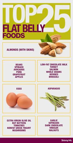 Top 25 Flat Belly Foods help to keep you fuller longer, reduce bloating, and are all clean foods!These Top 25 Flat Belly Foods help to keep you fuller longer, reduce bloating, and are all clean foods! Clean Recipes, Clean Foods, Diet Recipes, Lentil Recipes, Healthy Recipes, Healthy Drinks, Soup Recipes, Healthy Snacks, Reduce Belly Fat