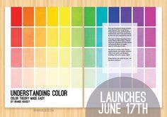 Understanding Color | Brandi Girl Blog