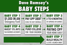 Dave Ramsey's Baby Steps and Why They Work