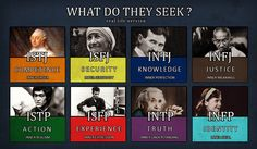 what do they seek?  INTP - wow, no doubts here : been seeking truth, Carpe Veritas, since I can remember!