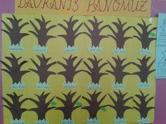 Davranis panosu. Her olumlu davranista ogrenci agaclarina yaprak eklenir