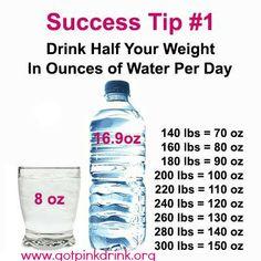 Plexus Slim Success Tip #1 Drink Half Your Weight In Ounces Of Water Each  Day