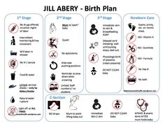 Birth Plan Template   Download Free Documents In Pdf Word