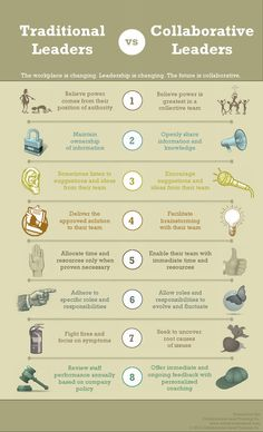 Traditional vs Collaborative Leaders Infographic