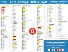 Guide to Social Media in 2015