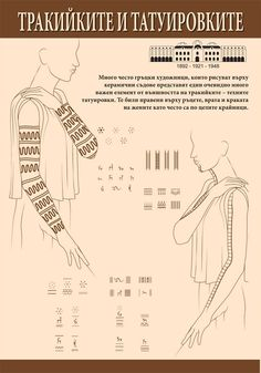 A poster on the tattoos of Ancient Thracian women. Photo: National Institute and Museum of Archaeology / Burgas Regional Museum of History