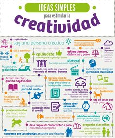 Printing Videos Vase Best Way To Learn Spanish Words Key: 1164993571 Spanish Language Learning, Teaching Spanish, Learn Spanish, Spanish Activities, Start Ups, Creativity And Innovation, Community Manager, Design Thinking, Study Tips