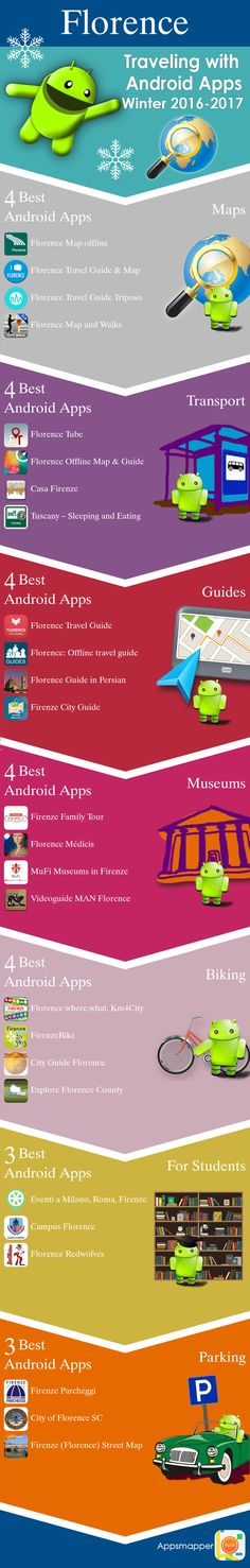 Florence Android apps: Travel Guides, Maps, Transportation, Biking, Museums, Parking, Sport and apps for Students.