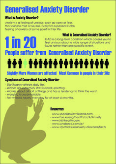 It's a poster that I designed that show some stats on Generalised Anxiety Disorder in Ireland for a college presentation.