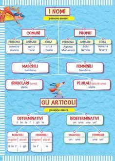 Italiano Scuola primaria - classe II