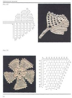 Link to online Russian crochet publication with many diagramed motifs