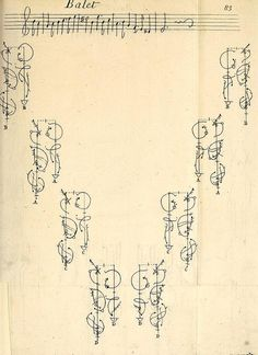 'Images extracted from the latter half of Choregraphie, a book first published in 1700 which details a dance notation system invented by Raoul-Auger Feuillet which revolutionised the dance world.' (via Collection of Dances in Choreography Notation (1700) | The Public Domain Review)