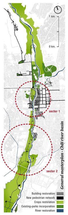 """Project of """"Systemic Agro-Tourism"""" seeks to reinvent the tur . - Project of """"Systemic Agro-Tourism"""" seeks to reinvent the tur … - Urban Design Concept, Urban Design Diagram, Urban Landscape, Landscape Design, Urbane Analyse, Master Thesis, Portfolio Design, Plan Maestro, Masterplan"""
