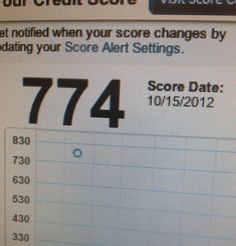 With every great employee comes great responsibility! Happy for my credit score!