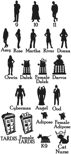Not that I would EVER put the family decals on the back of my vehicle... But if I did, it would be the Dr. Who version..lol