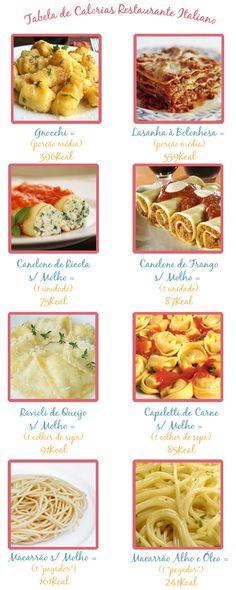 Você sabe quantas calorias tem o seu prato de italiano preferido?