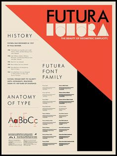 Typography + Poster - Futura Type Specimen Posters by Jaewon Park, via Behance Poster Fonts, Poster S, Type Posters, Typographic Poster, Poster Layout, Event Posters, Wall Posters, Retro Posters, Web Design