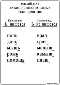 Russian Lessons, Russian Alphabet, Russian Language Learning, Learn Russian, Study Motivation, Kids Education, Grammar, Homeschool, Knowledge