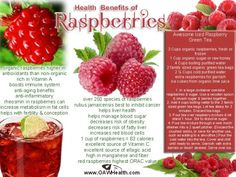 It is important to note that the many health benefits of raspberries actually come from consuming the entire fruit, including the seeds. Description from exhibithealth.com. I searched for this on bing.com/images