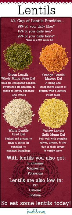 The benefits and uses of lentils!