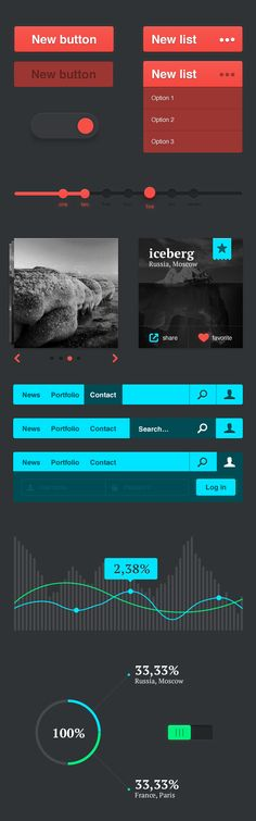 Web design freebies, Free UI Kit