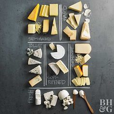 Whether you're seeking the star of your next cheese board or the best cheese for your next sandwich, macaroni and cheese, salad, or pizza, here's you're guide to navigating the many types of cheeses available today. Types Of Cheese, Meat And Cheese, Wine Cheese, Fromage Cheese, Charcuterie And Cheese Board, Cheese Boards, Cheese Platters, Food Platters, Cheese Table