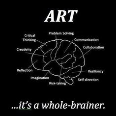 Why is art important in education? Are these qualities we wish to teach our children?