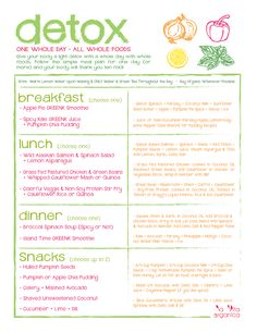 Print Out My FREE One-Day #Organic #Detox Meal Plan! #LaVitaOrganica