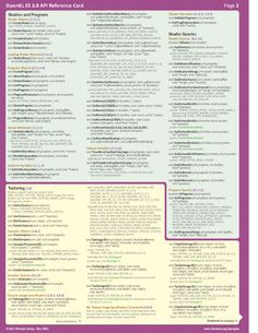 Online viewer - http://www.khronos.org/files/opengles3-quick-reference-card.pdf