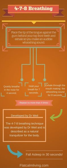 The 4-7-8 breathing Technique. Try it and see if it helps you sleep! Mindfulness infographic