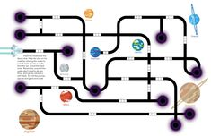 Ozobot Solar System Challenge Black History Month Activities, California Map, Learn To Code, Digital Technology, 5th Grades, Solar System, Geek Stuff, Challenges, Coding