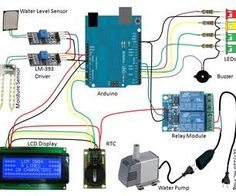 INTRODUCTION & OBJECTIVES: I is a simple system, using Arduino to automate the irrigation and watering of small potted plants or crops. This system does the control of soil moisture, doing indications via LEDs and in case of dry soil emitting a alarm be Electrical Projects, Electrical Engineering, Electronics Projects, Mechanical Engineering, Nrf24l01 Arduino, Arduino Programming, Linux, Arduino Board, Arduino Radio