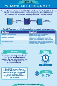 Wondering what to expect on the LSAT exam? The LSAT exam can be daunting, but we are here to assure that you can do it! You really can. The best ways to prepare for the LSAT exam is to use a study guide, take practice tests, and refresh your skills using one or many of our FREE online tools. You can find everything you need to help prepare you for the LSAT test right here on testprepreview.com – the #1 FREE LSAT test prep resource.