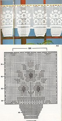 Filet Crochet, Crochet Borders, Crochet Diagram, Crochet Motif, Crochet Doilies, Crochet Flowers, Knit Crochet, Crochet Curtain Pattern, Crochet Curtains