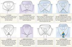 Types of Men's Shirt Collars