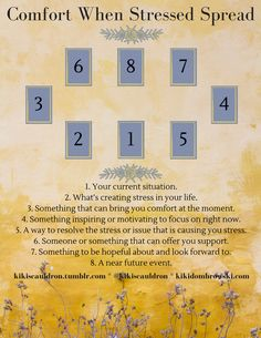 A tarot spread for those moments of stress or anxiety. This spread will help you find relief, hope and healthier things to focus on. Tarot Card Spreads, Tarot Astrology, Oracle Tarot, Tarot Card Meanings, Tarot Readers, Card Reading, Reiki, Meditation, Stress
