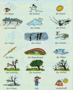 German For Beginners: Das Wetter und die Jahreszeiten Study German, Learn German, Learn French, Learn English, German Grammar, German Words, Grammar And Vocabulary, English Vocabulary, German Resources