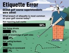Golf Etiquette The Rock Golf Course Golf Swing Tips Golf Lessons Melbourne Hit Down Through The Ball Golf Basics, Golf Etiquette, Social Behavior, Golf Quotes, Golf Lessons, Golf Tips, Golf Ball, The Rock, Golf Courses