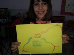 educando. Portfolio de Eva Sobrino para #AulaInnova @cfiesalamanca