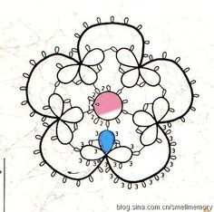 VALYS HANDMADE: TATTING BEGINNERS _ MAGAZINE _