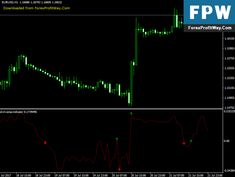 Download Ind Inverse Forex Indicator For Mt4 Search Page Instagram