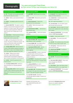 *nix users and groups Cheat Sheet by CITguy http://www.cheatography.com/citguy/cheat-sheets/nix-users-and-groups/ #cheatsheet #linux #unix #-nix #passwd #usermod #gpasswd #groupmod #useradd #groupadd