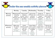 The third EYFS under the sea weekly activity planner for preschool children