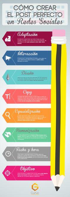 Cómo crear el post perfecto en Redes Sociales. #SocialMedia #RedesSociales