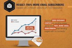 The Impact of Contests on Email Leads [Infographic]    Read more: http://www.marketingprofs.com/charts/2013/10844/the-impact-of-contests-on-email-leads-infographic#ixzz2UhMk8Z00