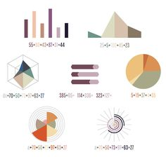 Designed by Travis Kochel, FF Chartwell is a typeface for creating simple graphs. Design Graphique, Art Graphique, Creative Review, Creative Suite, How To Create Infographics, Infographics Design, Charts And Graphs, Information Graphics, Art